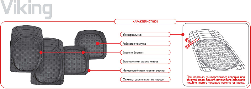 Характеристики ковров AutoStandart