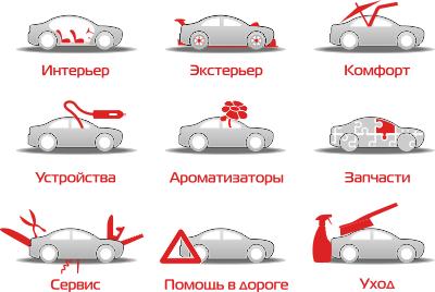 Категорийный менеджмент AutoStandart
